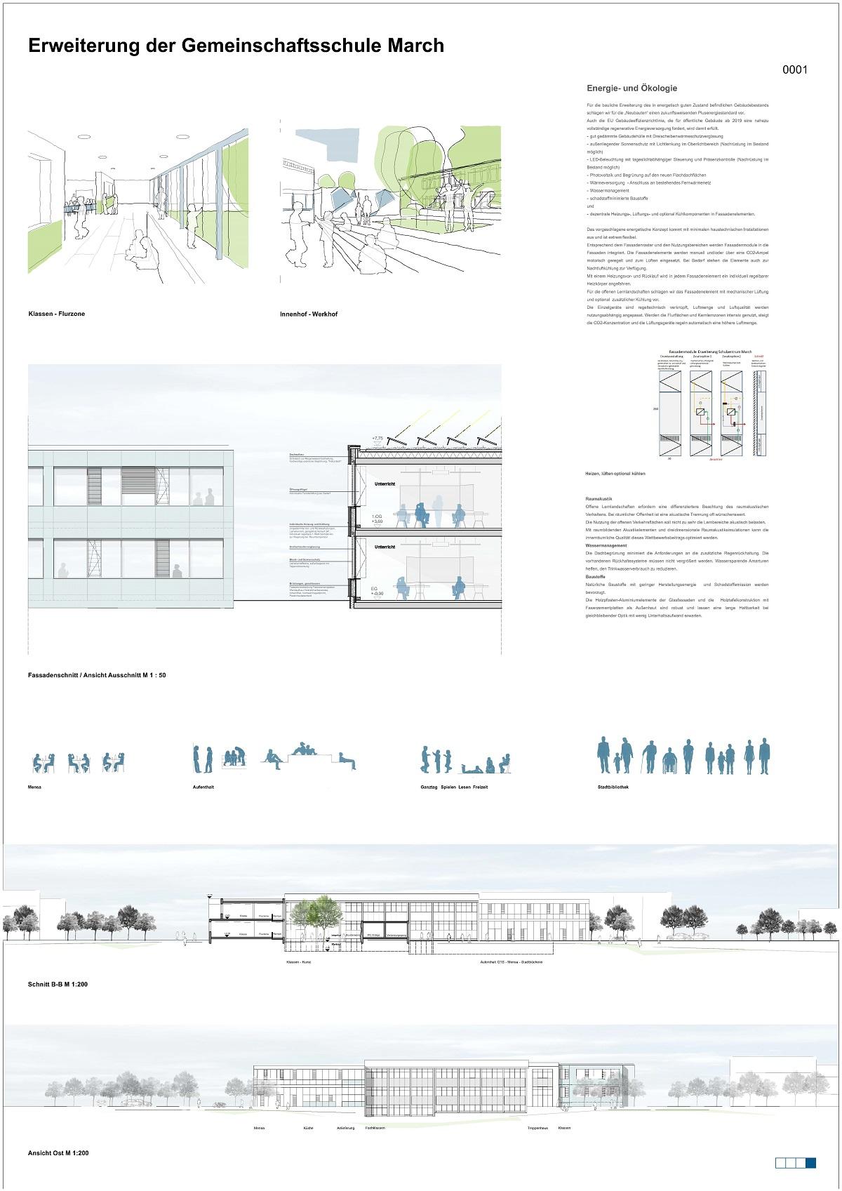 Fassadenschnitt und Ansicht Ost