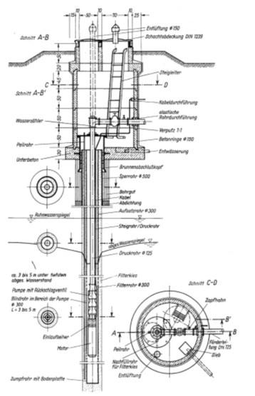 Brunnenbauwerk